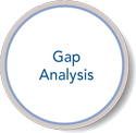 gap_analysis