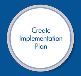 Create-Impl-Plan