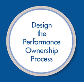 Design-the-Performance