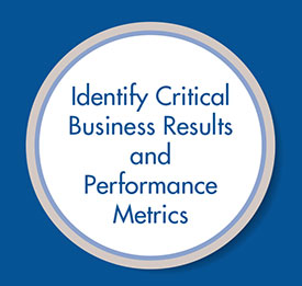 Identify-Critical